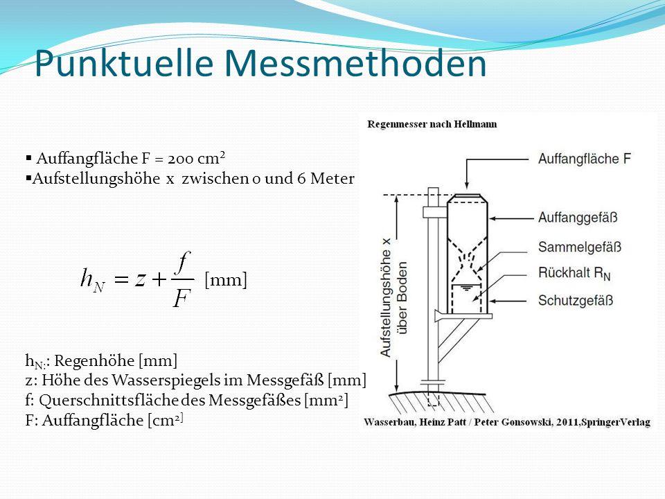 Punktuelle Messmethoden Auffangfläche F = 200 cm² Aufstellungshöhe x zwischen 0 und 6 Meter [mm] h N: : Regenhöhe [mm] z: Höhe des Wasserspiegels im M