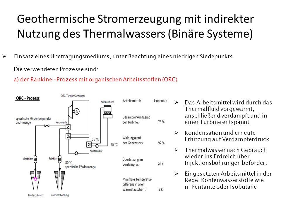 Geothermische Stromerzeugung mit indirekter Nutzung des Thermalwassers (Binäre Systeme) Das Arbeitsmittel wird durch das Thermalfluid vorgewärmt, ansc