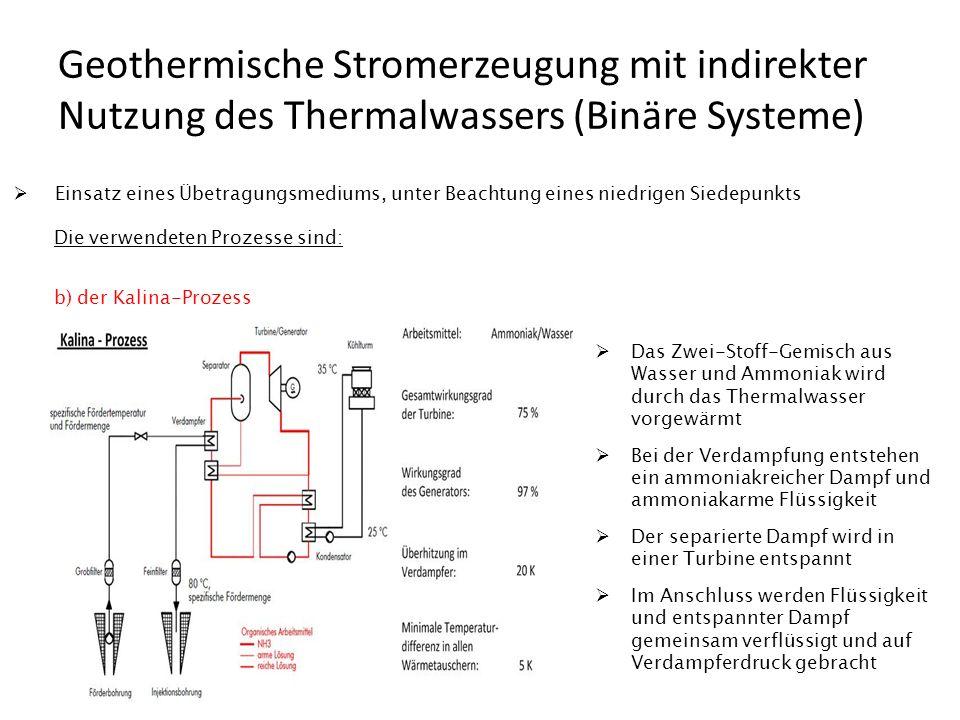 Geothermische Stromerzeugung mit indirekter Nutzung des Thermalwassers (Binäre Systeme) Das Zwei-Stoff-Gemisch aus Wasser und Ammoniak wird durch das