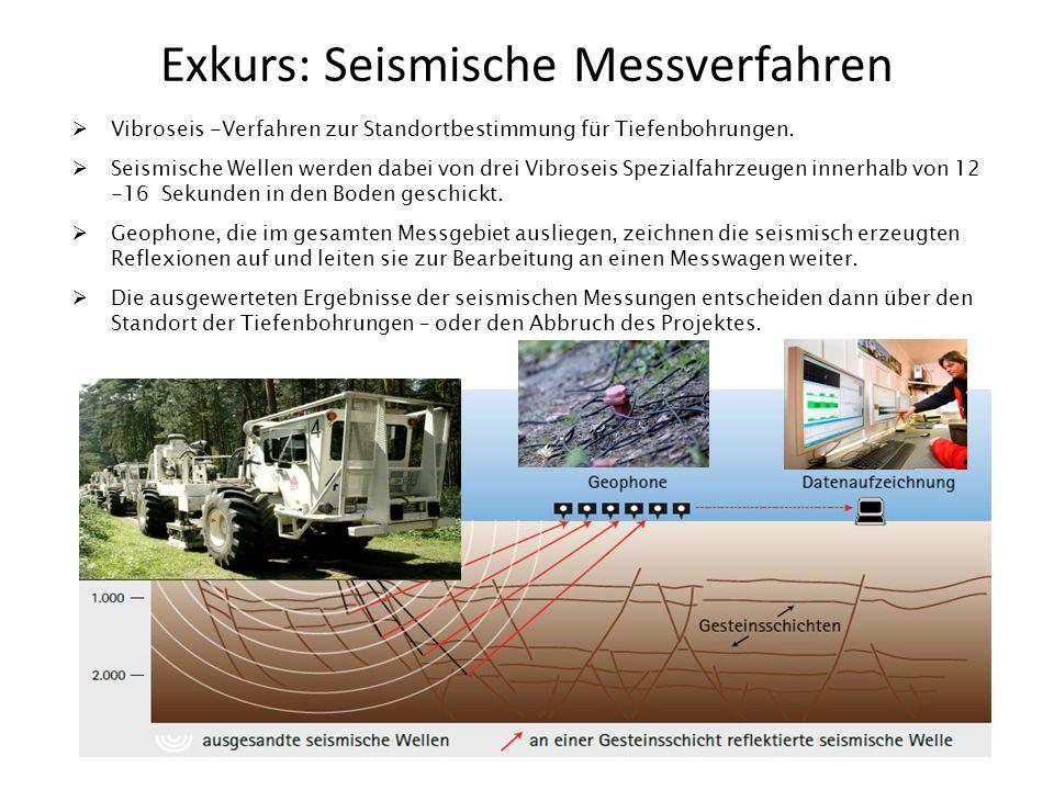 Exkurs: Seismische Messverfahren Vibroseis -Verfahren zur Standortbestimmung für Tiefenbohrungen. Seismische Wellen werden dabei von drei Vibroseis Sp