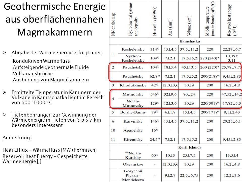 Geothermische Energie aus oberflächennahen Magmakammern Abgabe der Wärmeenergie erfolgt über: Konduktiven Wärmefluss Aufsteigende geothermale Fluide V