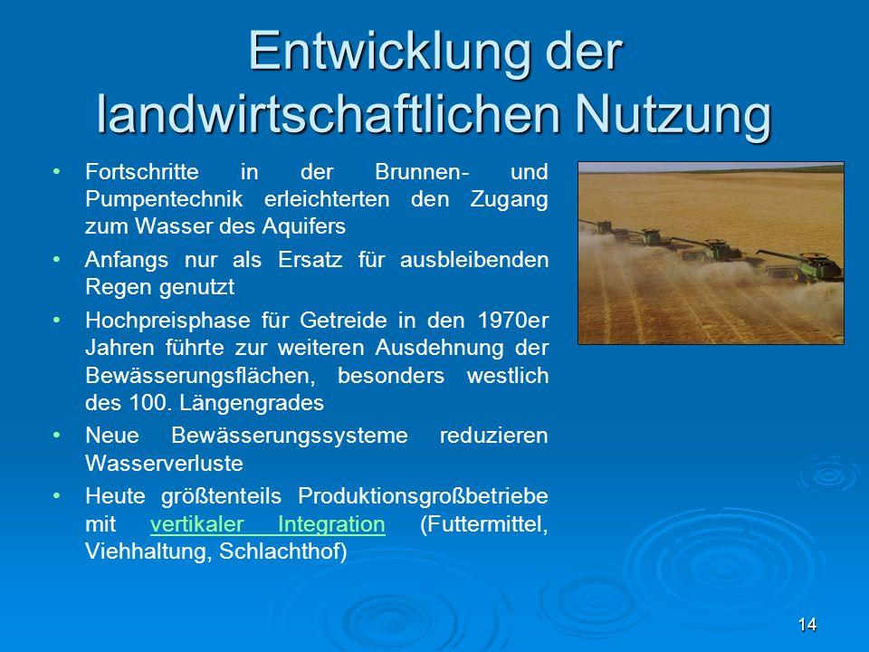 Entwicklung der landwirtschaftlichen Nutzung Fortschritte in der Brunnen- und Pumpentechnik erleichterten den Zugang zum Wasser des Aquifers Anfangs n