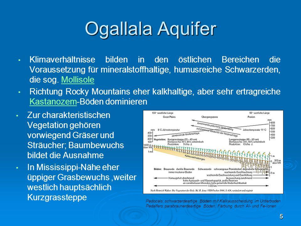 Ogallala Aquifer Klimaverhältnisse bilden in den östlichen Bereichen die Voraussetzung für mineralstoffhaltige, humusreiche Schwarzerden, die sog. Mol