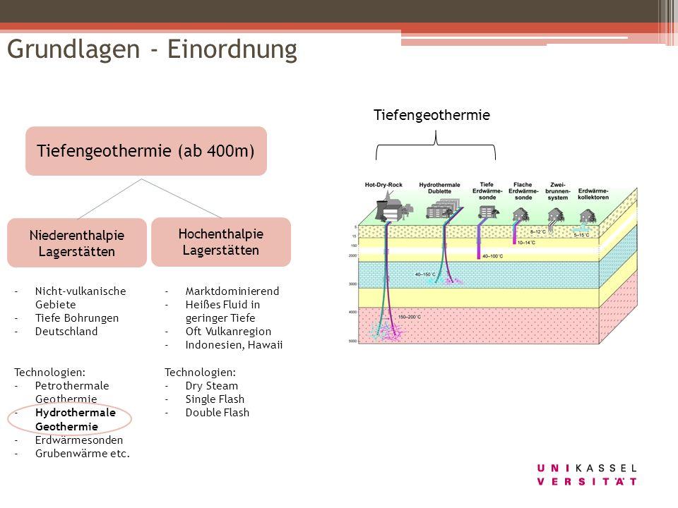 -Nicht-vulkanische Gebiete -Tiefe Bohrungen -Deutschland Technologien: -Petrothermale Geothermie -Hydrothermale Geothermie -Erdwärmesonden -Grubenwärm