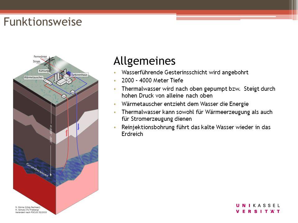Funktionsweise Allgemeines Wasserführende Gesterinsschicht wird angebohrt 2000 – 4000 Meter Tiefe Thermalwasser wird nach oben gepumpt bzw. Steigt dur