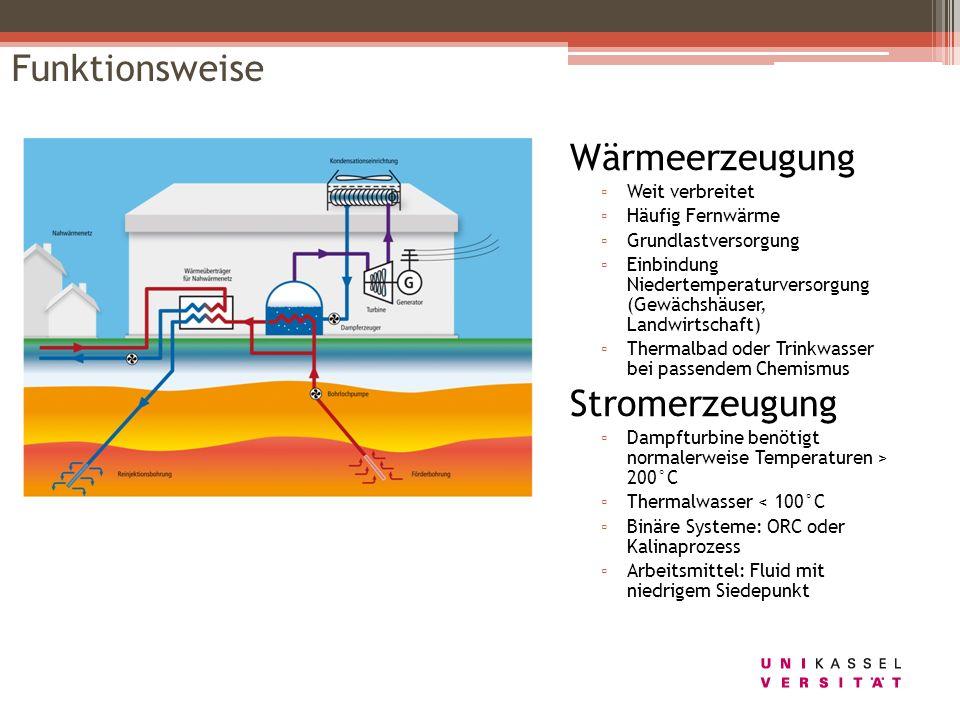 Funktionsweise Wärmeerzeugung Weit verbreitet Häufig Fernwärme Grundlastversorgung Einbindung Niedertemperaturversorgung (Gewächshäuser, Landwirtschaf