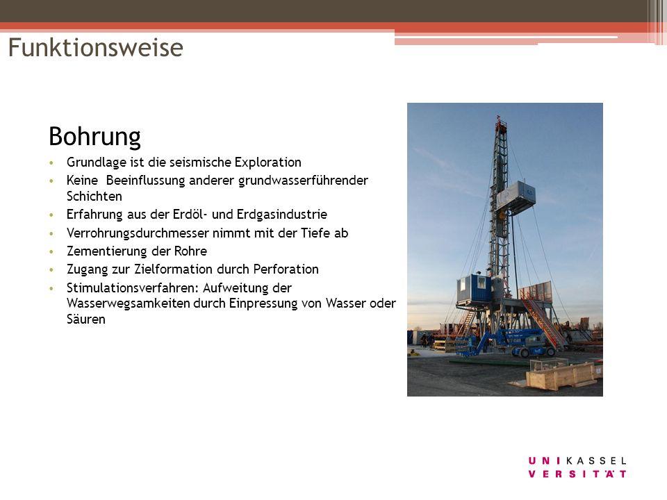 Bohrung Grundlage ist die seismische Exploration Keine Beeinflussung anderer grundwasserführender Schichten Erfahrung aus der Erdöl- und Erdgasindustr