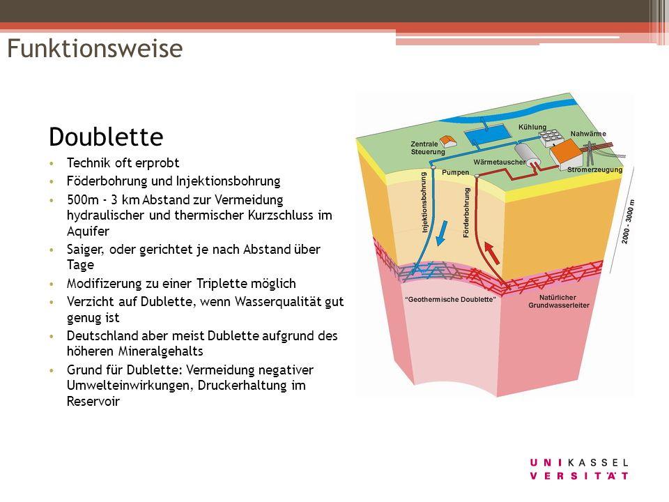 Funktionsweise Doublette Technik oft erprobt Föderbohrung und Injektionsbohrung 500m - 3 km Abstand zur Vermeidung hydraulischer und thermischer Kurzs