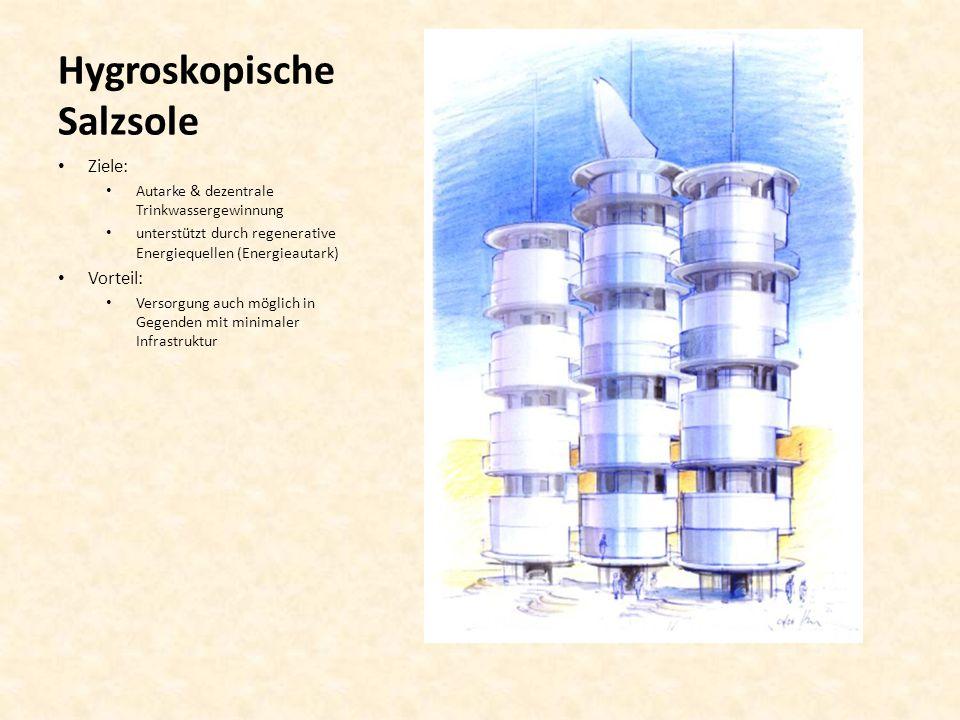 Hygroskopische Salzsole Ziele: Autarke & dezentrale Trinkwassergewinnung unterstützt durch regenerative Energiequellen (Energieautark) Vorteil: Versor