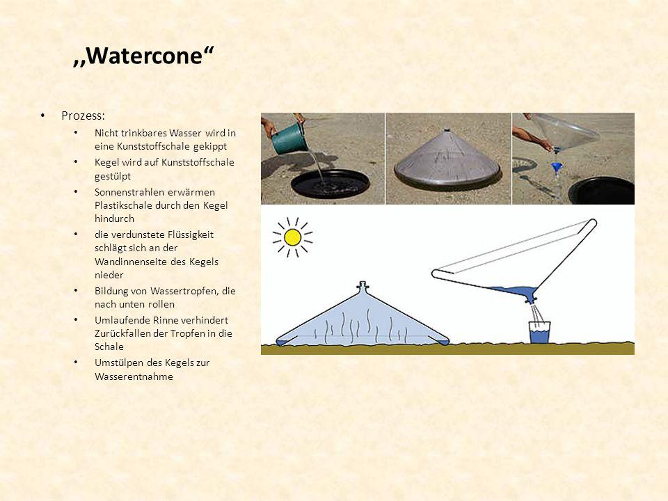 ,,Watercone Prozess: Nicht trinkbares Wasser wird in eine Kunststoffschale gekippt Kegel wird auf Kunststoffschale gestülpt Sonnenstrahlen erwärmen Pl