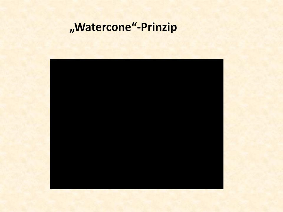 Watercone-Prinzip