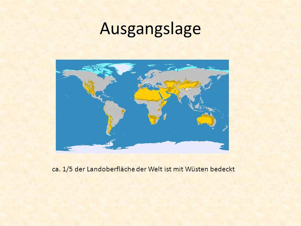 Ausgangslage ca. 1/5 der Landoberfläche der Welt ist mit Wüsten bedeckt