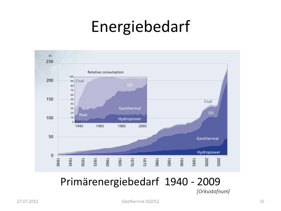 Energiebedarf Primärenergiebedarf 1940 - 2009 15 [Orkustofnum] 27.07.2012Geothermie SS2012