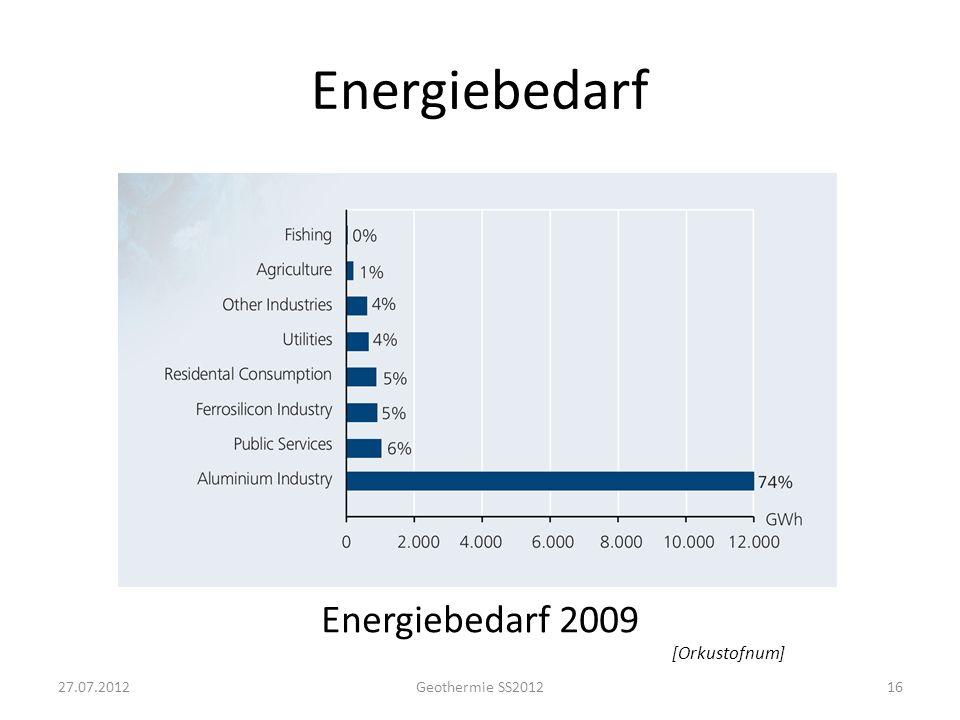 Energiebedarf Energiebedarf 2009 16 [Orkustofnum] 27.07.2012Geothermie SS2012