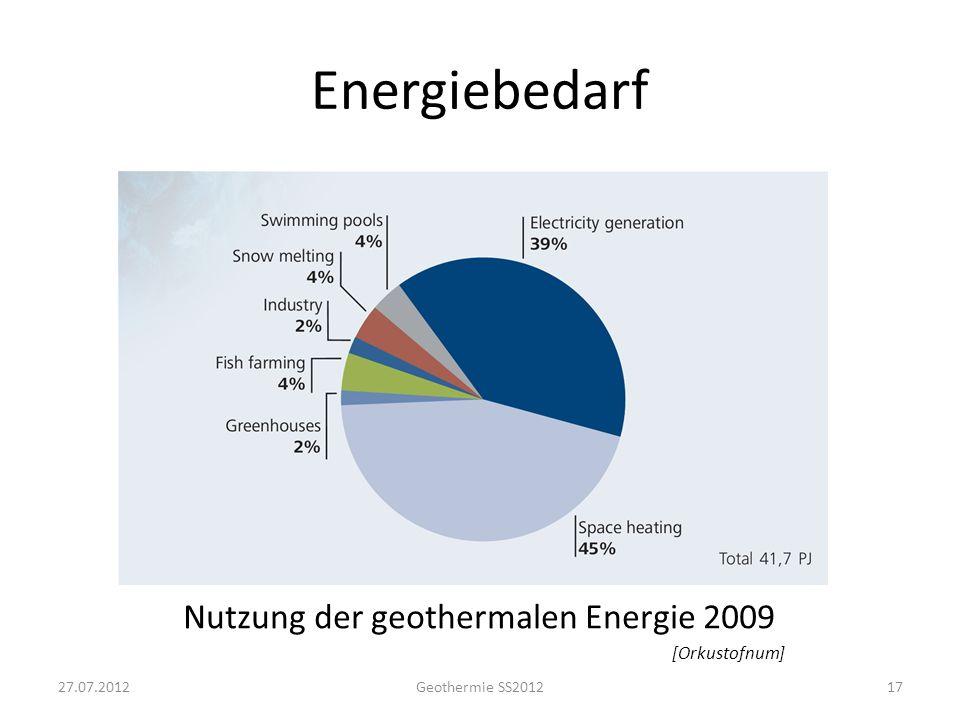 Energiebedarf Nutzung der geothermalen Energie 2009 17 [Orkustofnum] 27.07.2012Geothermie SS2012