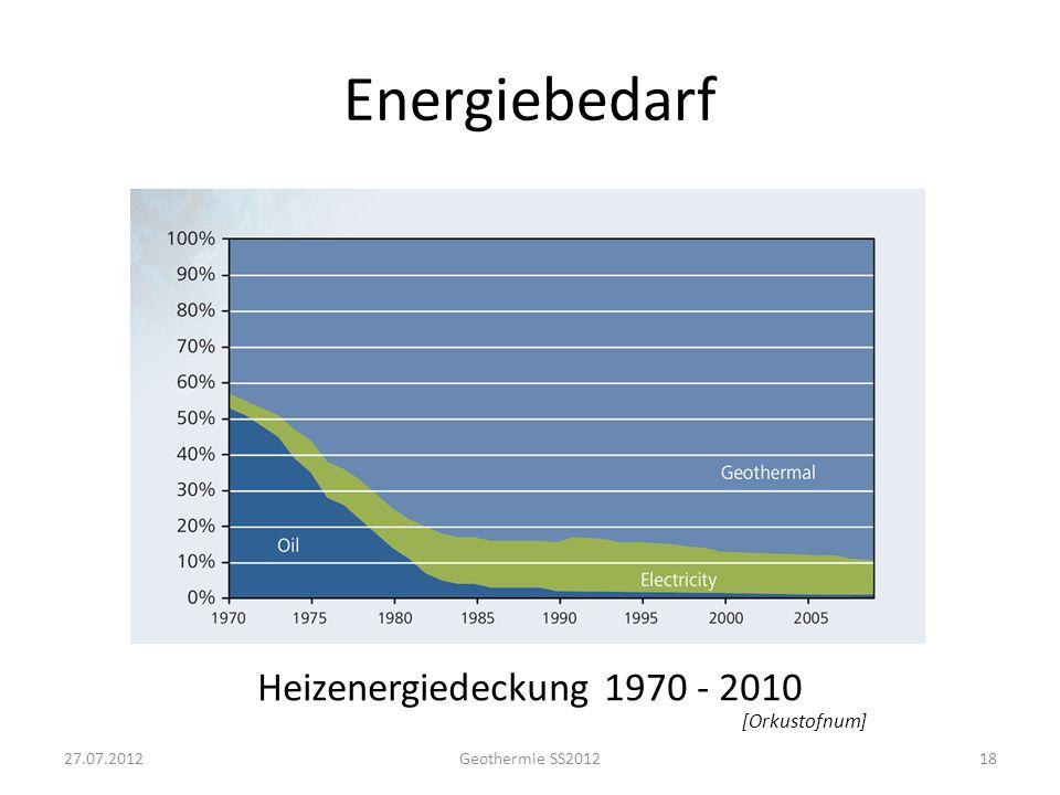 Energiebedarf Heizenergiedeckung 1970 - 2010 18 [Orkustofnum] 27.07.2012Geothermie SS2012