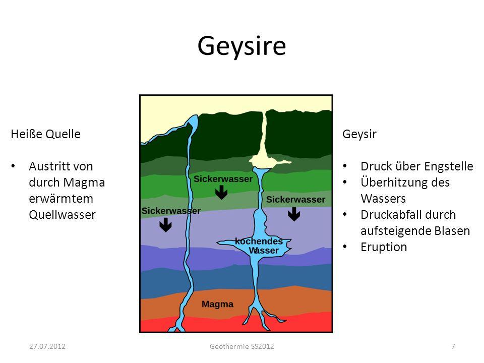 Geysire Heiße Quelle Austritt von durch Magma erwärmtem Quellwasser Geysir Druck über Engstelle Überhitzung des Wassers Druckabfall durch aufsteigende