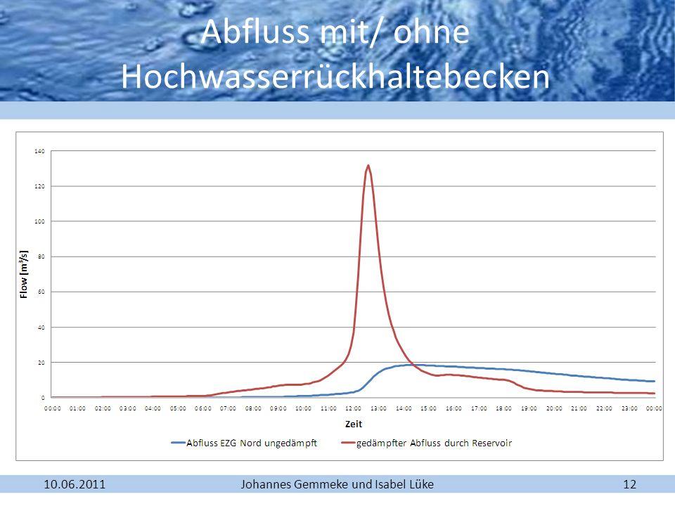Johannes Gemmeke und Isabel Lüke10.06.201112 Abfluss mit/ ohne Hochwasserrückhaltebecken