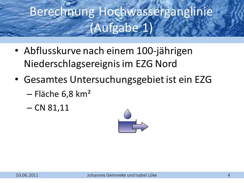 Johannes Gemmeke und Isabel Lüke10.06.20114 Berechnung Hochwasserganglinie (Aufgabe 1) Abflusskurve nach einem 100-jährigen Niederschlagsereignis im E