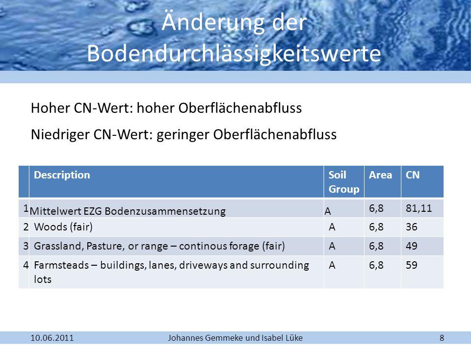 Johannes Gemmeke und Isabel Lüke10.06.20118 DescriptionSoil Group AreaCN 1 Mittelwert EZG BodenzusammensetzungA 6,881,11 2Woods (fair)A6,836 3Grasslan