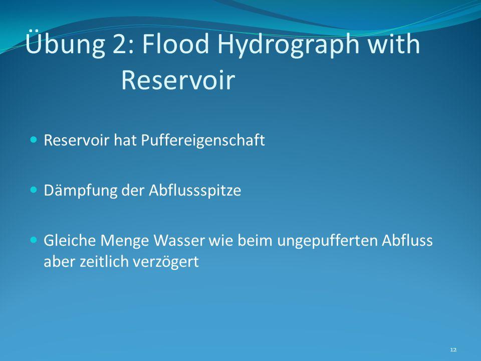 Übung 2: Flood Hydrograph with Reservoir Reservoir hat Puffereigenschaft Dämpfung der Abflussspitze Gleiche Menge Wasser wie beim ungepufferten Abflus
