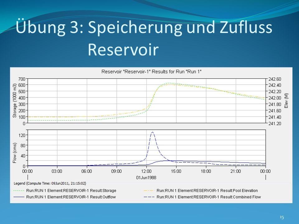 Übung 3: Speicherung und Zufluss Reservoir 15