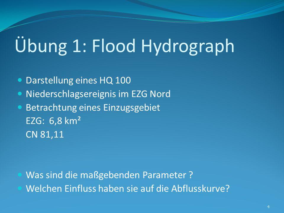 Übung 1: Flood Hydrograph Darstellung eines HQ 100 Niederschlagsereignis im EZG Nord Betrachtung eines Einzugsgebiet EZG: 6,8 km² CN 81,11 Was sind di