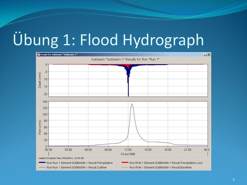 Übung 3: Speicherung und Zufluss Reservoir Zur Abflusskurve: Gesamtabfluss setzt sich zusammen aus Summe der Abflüsse aus den zwei EZG Zum Reservoir: Wasserstand und Speichermenge haben ähnlichen Verlauf Ausfluss ist abhängig von der Zuflussmenge 16