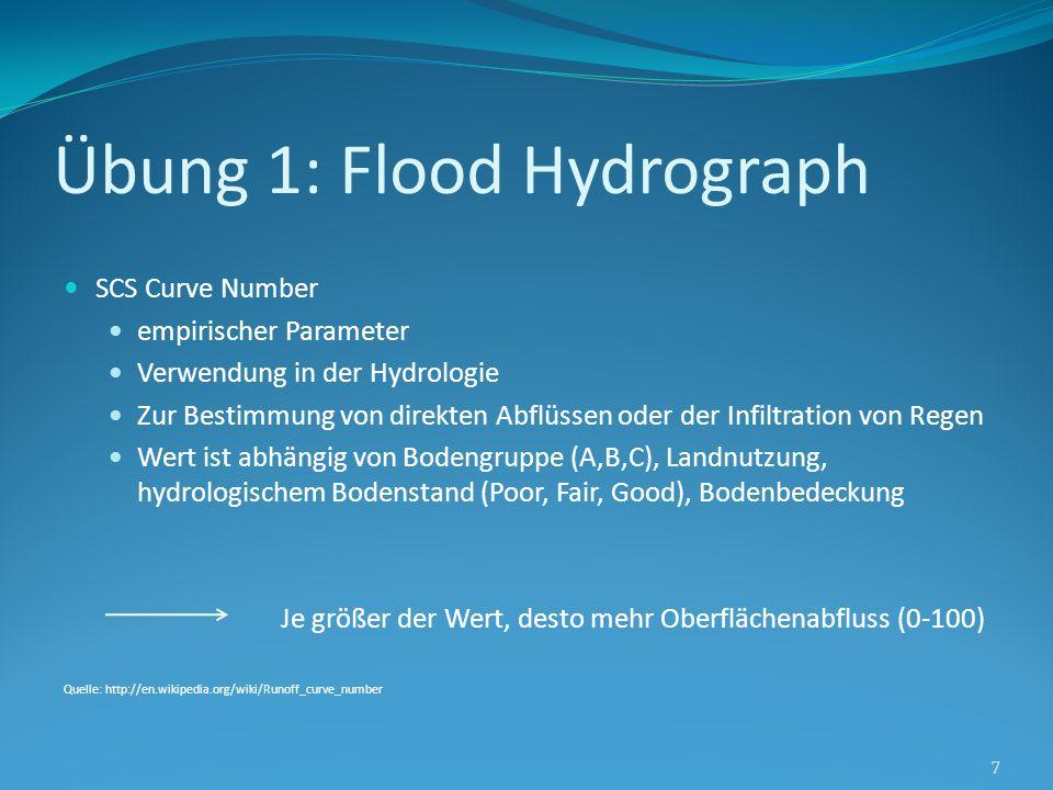 Übung 1: Flood Hydrograph 7 SCS Curve Number empirischer Parameter Verwendung in der Hydrologie Zur Bestimmung von direkten Abflüssen oder der Infiltr
