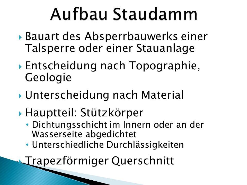 http://lexikon.freenet.de/images/de/d/d 5/Damm_dh%C3%BCnntalsperre.png http://www.wwa- r.bayern.de/projekte_und_programme/pic/drachensee/200 3_05_dammbau_gr.jpg
