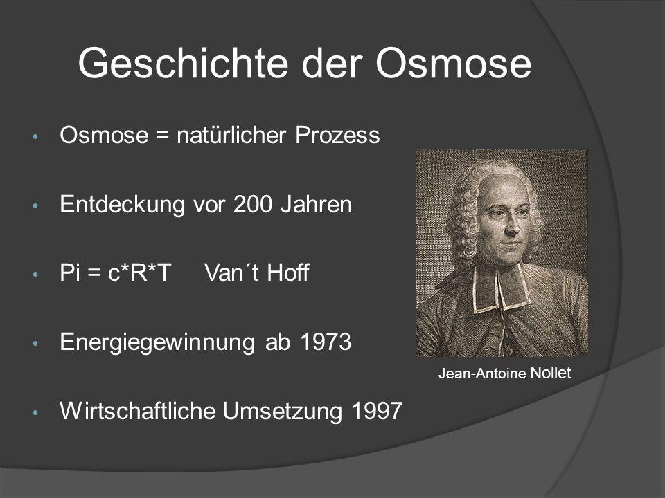 Geschichte der Osmose Osmose = natürlicher Prozess Entdeckung vor 200 Jahren Pi = c*R*T Van´t Hoff Energiegewinnung ab 1973 Wirtschaftliche Umsetzung