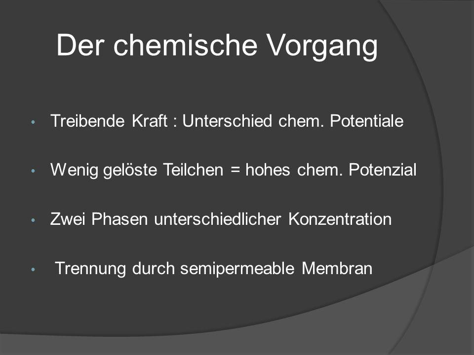 Der chemische Vorgang Treibende Kraft : Unterschied chem. Potentiale Wenig gelöste Teilchen = hohes chem. Potenzial Zwei Phasen unterschiedlicher Konz