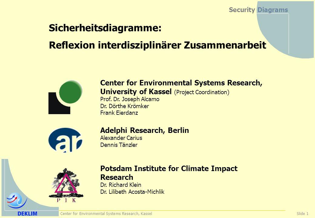 Center for Environmental Systems Research, KasselSlide 1 Security Diagrams Sicherheitsdiagramme: Reflexion interdisziplinärer Zusammenarbeit Center fo