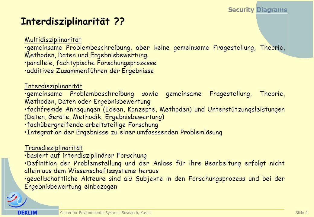 Center for Environmental Systems Research, KasselSlide 4 Security Diagrams Multidisziplinarität gemeinsame Problembeschreibung, aber keine gemeinsame