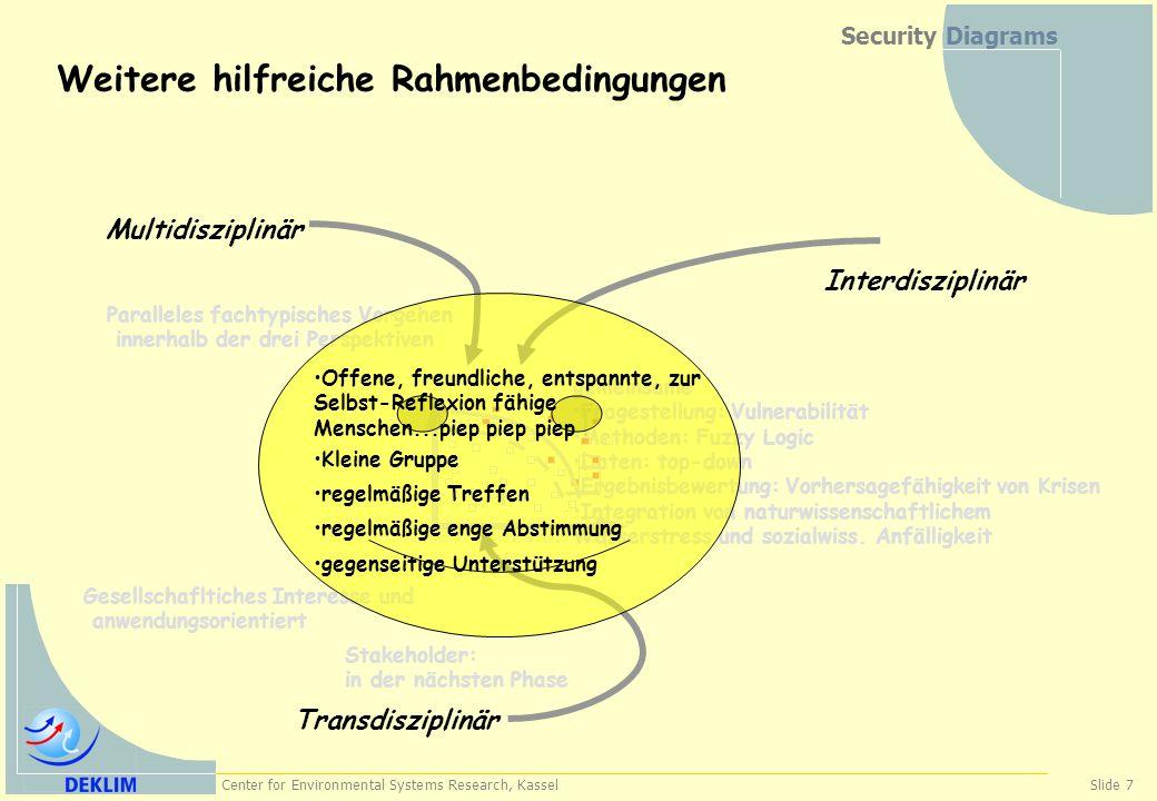 Center for Environmental Systems Research, KasselSlide 7 Security Diagrams Gesellschafltiches Interesse und anwendungsorientiert Paralleles fachtypisc