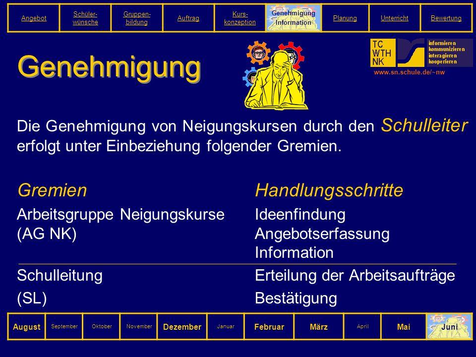 www.sn.schule.de/~nw Genehmigung Die Genehmigung von Neigungskursen durch den Schulleiter erfolgt unter Einbeziehung folgender Gremien.