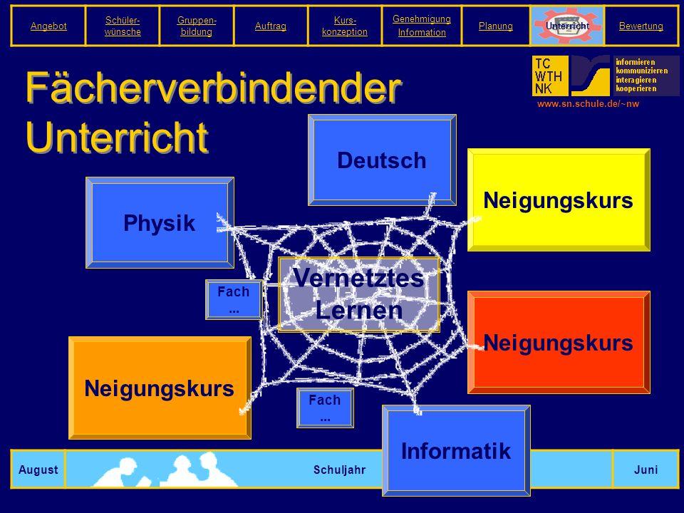 www.sn.schule.de/~nw Fach...