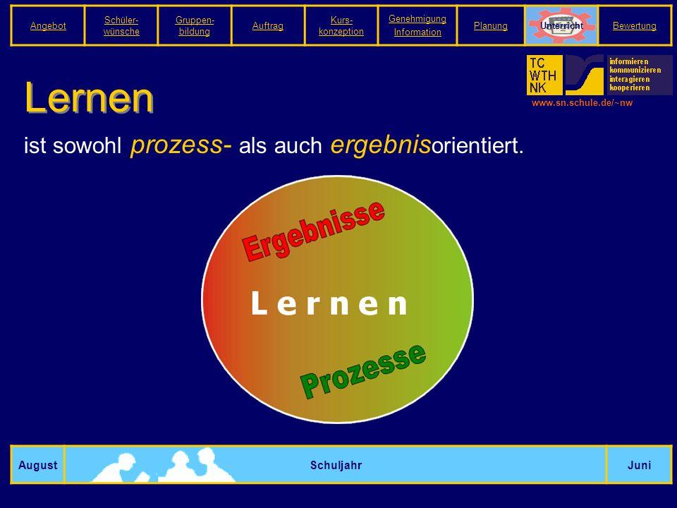 www.sn.schule.de/~nw Lernen AugustSchuljahrJuni ist sowohl prozess- als auch ergebnis orientiert.