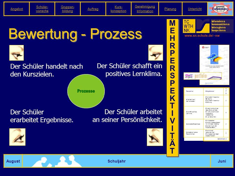 www.sn.schule.de/~nw Bewertung - Prozess AugustSchuljahrJuni Der Schüler handelt nach den Kurszielen.