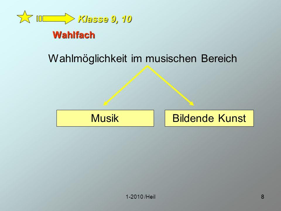 1-2010 /Heil88 Wahlfach Wahlmöglichkeit im musischen Bereich Klasse 9, 10 MusikBildende Kunst