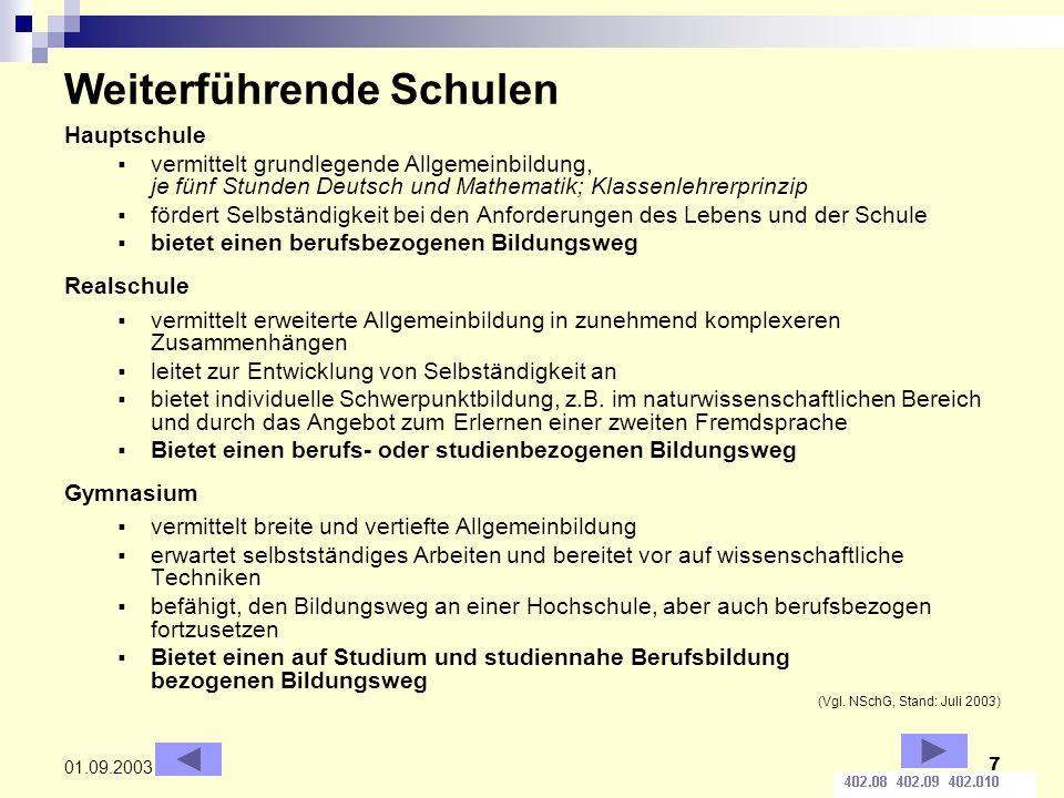 7 01.09.2003 Weiterführende Schulen Hauptschule vermittelt grundlegende Allgemeinbildung, je fünf Stunden Deutsch und Mathematik; Klassenlehrerprinzip
