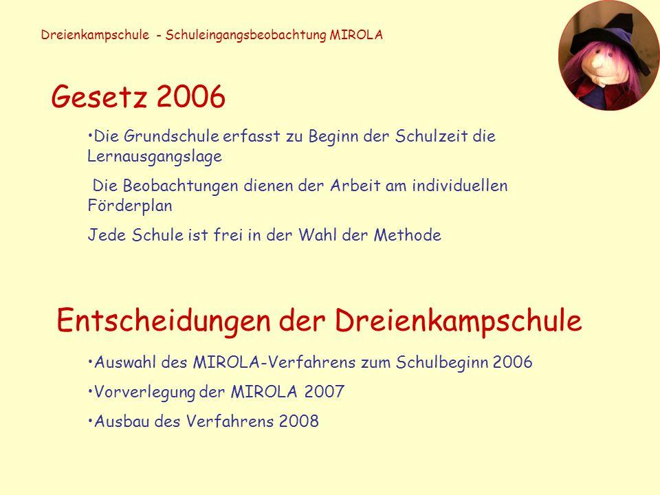 Dreienkampschule - Schuleingangsbeobachtung MIROLA Gesetz 2006 Die Grundschule erfasst zu Beginn der Schulzeit die Lernausgangslage Die Beobachtungen