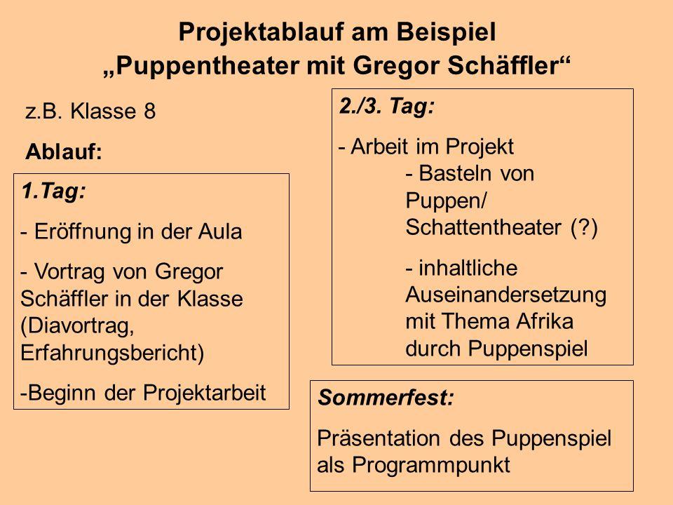 Projektablauf am Beispiel Puppentheater mit Gregor Schäffler z.B.