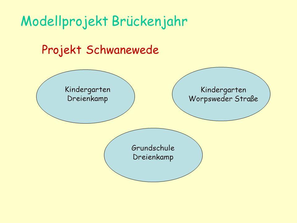 Modellprojekt Brückenjahr Projekt Schwanewede Kindergarten Dreienkamp Grundschule Dreienkamp Kindergarten Worpsweder Straße