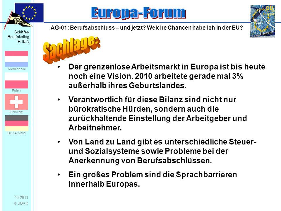 Schiffer- Berufskolleg RHEIN 10-2011 © SBKR Niederlande Polen Schweiz Deutschland AG-01: Berufsabschluss – und jetzt.