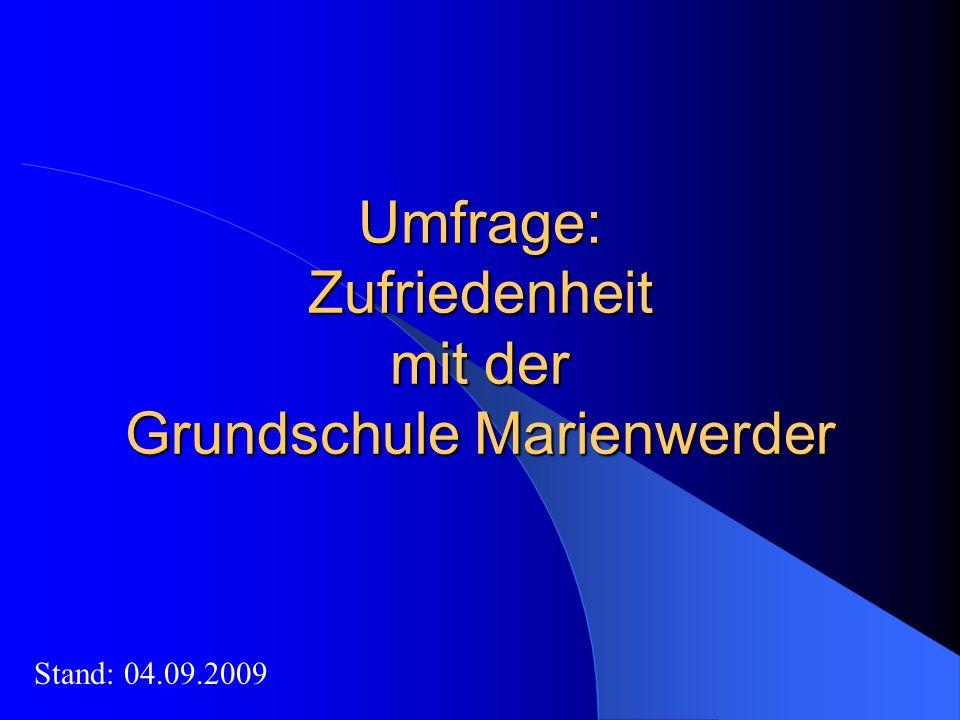 Umfrage: Zufriedenheit mit der Grundschule Marienwerder Stand: 04.09.2009