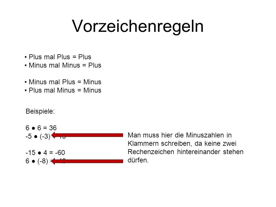 Vorzeichenregeln Plus mal Plus = Plus Minus mal Minus = Plus Minus mal Plus = Minus Plus mal Minus = Minus Beispiele: 6 6 = 36 -5 (-3) = 15 -15 4 = -6