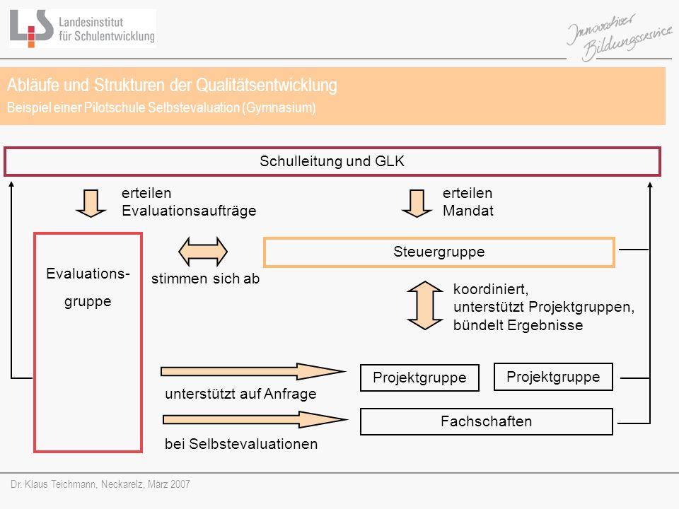Dr. Klaus Teichmann, Neckarelz, März 2007 Abläufe und Strukturen der Qualitätsentwicklung Beispiel einer Pilotschule Selbstevaluation (Gymnasium) Schu