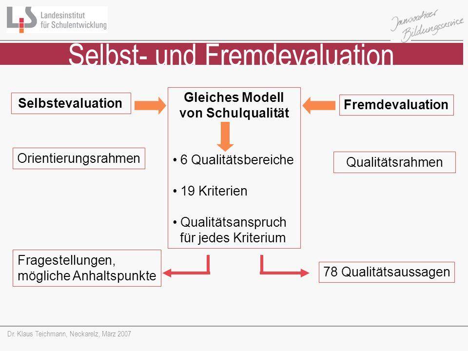 Dr. Klaus Teichmann, Neckarelz, März 2007 Selbst- und Fremdevaluation Selbstevaluation Fremdevaluation Gleiches Modell von Schulqualität 6 Qualitätsbe