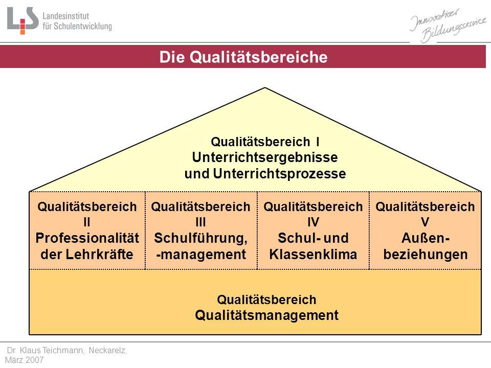 Qualitätsbereich II Professionalität der Lehrkräfte Qualitätsbereich III Schulführung, -management Qualitätsbereich IV Schul- und Klassenklima Qualitätsbereich V Außen- beziehungen Qualitätsbereich I Unterrichtsergebnisse und Unterrichtsprozesse Qualitätsbereich Qualitätsmanagement Die Qualitätsbereiche Dr.